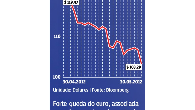 BCE empurra Espanha para o pedido de ajuda