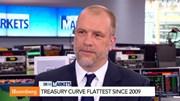 Miller: A Fed não subirá os juros até à segunda metade de 2015