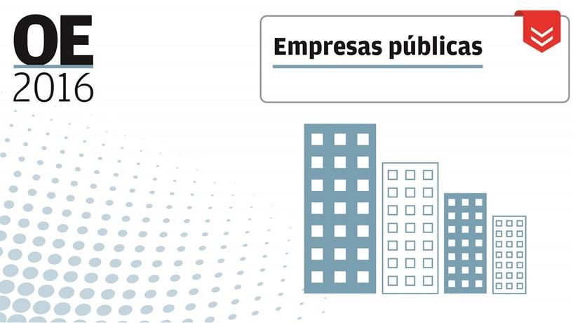 As 5 medidas para as empresas públicas