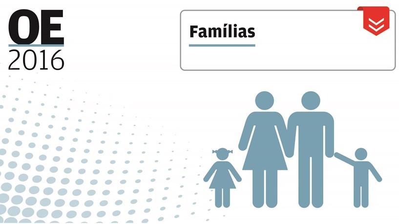 OE 2017: O que muda para as famílias