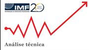 IMF – Euro/Iene avança para máximos de um ano