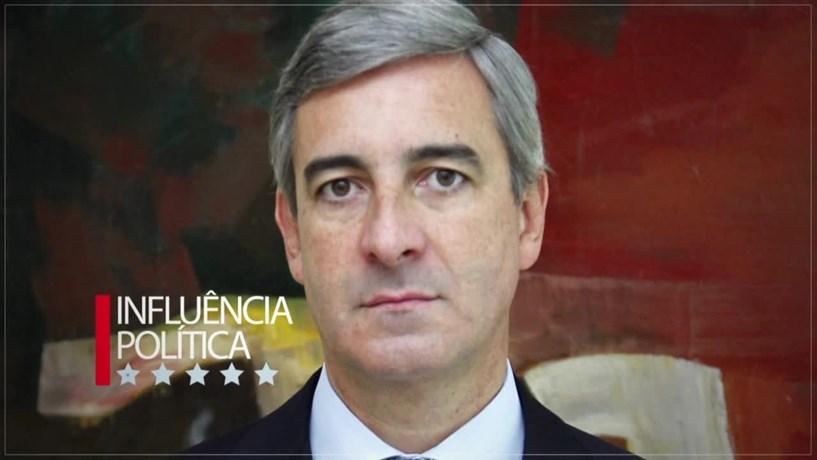 Resultado de imagem para José Luis Arnaut