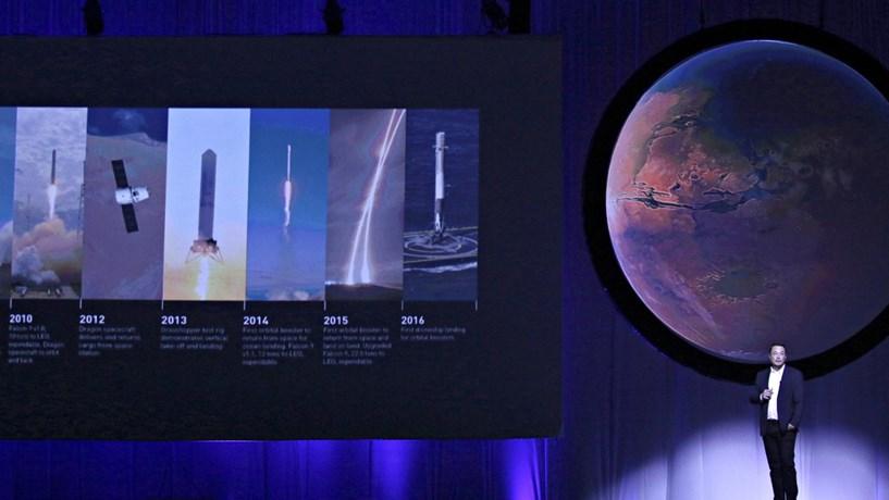 Incluindo Marte: Elon Musk atualiza os planos da SpaceX de exploração espacial