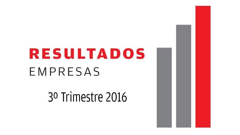 Calendário de apresentação de resultados do terceiro trimestre de 2016