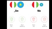 Os múltiplos cenários para o pós-referendo em Itália