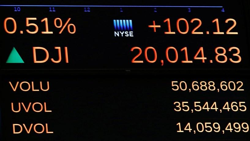 Fecho dos mercados: Euforia nas bolsas em dia de chuva de máximos. Juros disparam