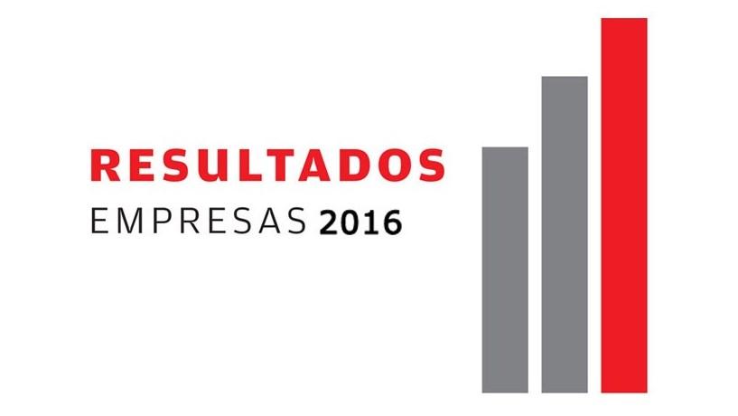 Calendário de apresentação de resultados de 2016