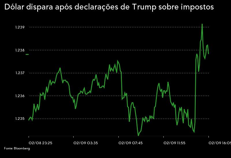 Enfrenta Trump déficit con México