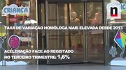 O comportamento da economia portuguesa em 60 segundos