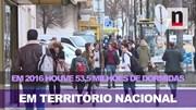 Evolução do turismo em 40 segundos