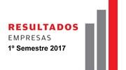 Calendário: Mais de metade das cotadas do PSI-20 apresenta resultados na última semana de Julho