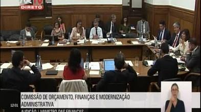 Contratos 'swap' do Santander Totta mais danosos têm juros acima de 100%