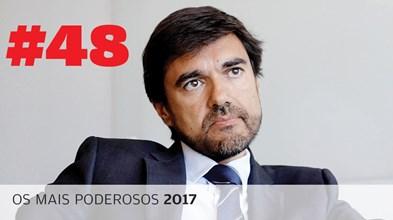Miguel Almeida é o 48.º Mais Poderoso de 2017